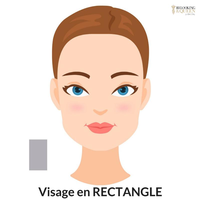 Top 3 des méthodes pour déterminer la forme de mon visage - Relooking & Queen by Adélaïde Dubucq