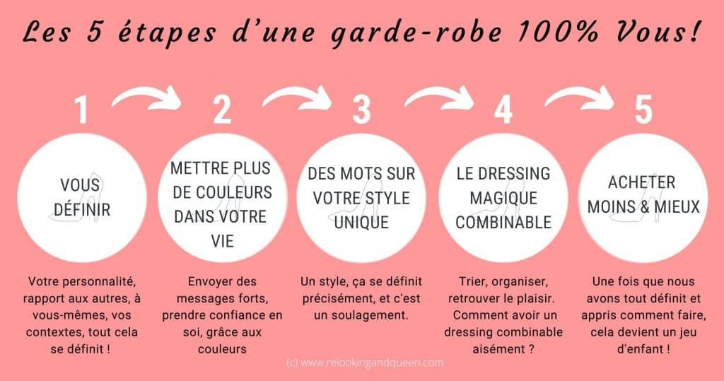 Les 5 étapes dune garde robe 100 VOUS 1